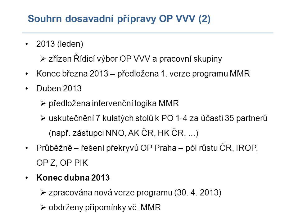 Souhrn dosavadní přípravy OP VVV (2) •2013 (leden)  zřízen Řídicí výbor OP VVV a pracovní skupiny •Konec března 2013 – předložena 1. verze programu M