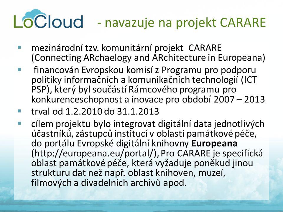  mezinárodní tzv. komunitární projekt CARARE (Connecting ARchaelogy and ARchitecture in Europeana)  financován Evropskou komisí z Programu pro podpo