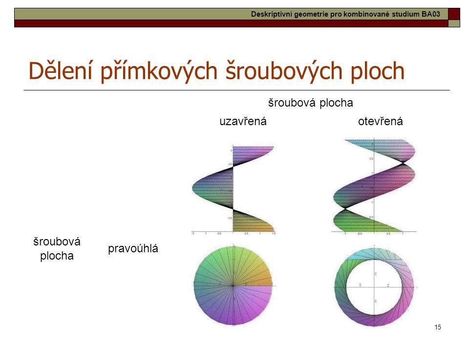 15 šroubová plocha uzavřenáotevřená šroubová plocha pravoúhlá Dělení přímkových šroubových ploch Deskriptivní geometrie pro kombinované studium BA03
