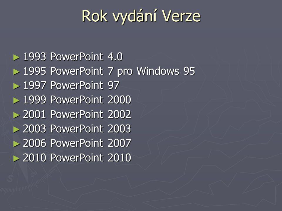 Rok vydání Verze ► 1993 PowerPoint 4.0 ► 1995 PowerPoint 7 pro Windows 95 ► 1997 PowerPoint 97 ► 1999 PowerPoint 2000 ► 2001 PowerPoint 2002 ► 2003 Po