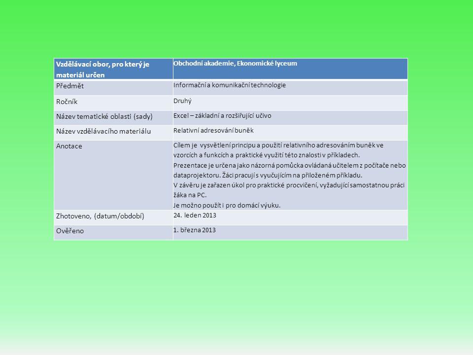 Vzdělávací obor, pro který je materiál určen Obchodní akademie, Ekonomické lyceum Předmět Informační a komunikační technologie Ročník Druhý Název tematické oblasti (sady) Excel – základní a rozšiřující učivo Název vzdělávacího materiálu Relativní adresování buněk Anotace Cílem je vysvětlení principu a použití relativního adresováním buněk ve vzorcích a funkcích a praktické využití této znalosti v příkladech.