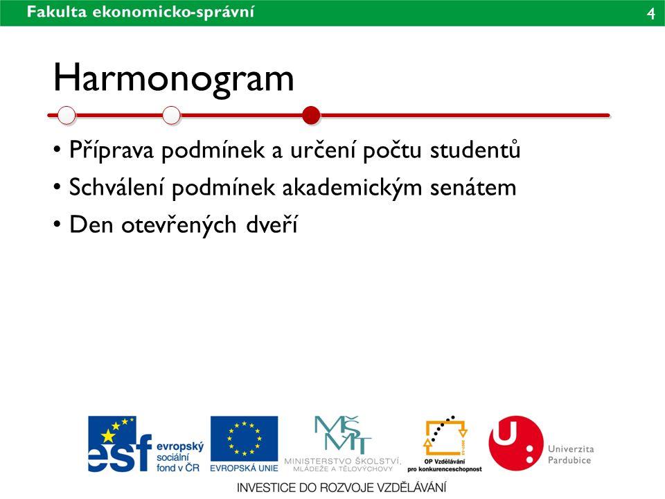 5 Harmonogram • Příprava podmínek a určení počtu studentů • Schválení podmínek akademickým senátem • Den otevřených dveří • Lhůta pro podávání přihlášek