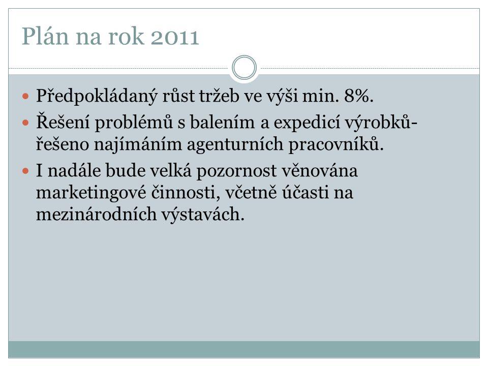 Plán na rok 2011  Předpokládaný růst tržeb ve výši min. 8%.  Řešení problémů s balením a expedicí výrobků- řešeno najímáním agenturních pracovníků.