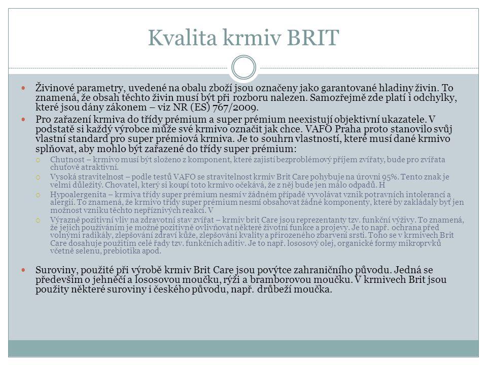 Kvalita krmiv BRIT  Živinové parametry, uvedené na obalu zboží jsou označeny jako garantované hladiny živin.
