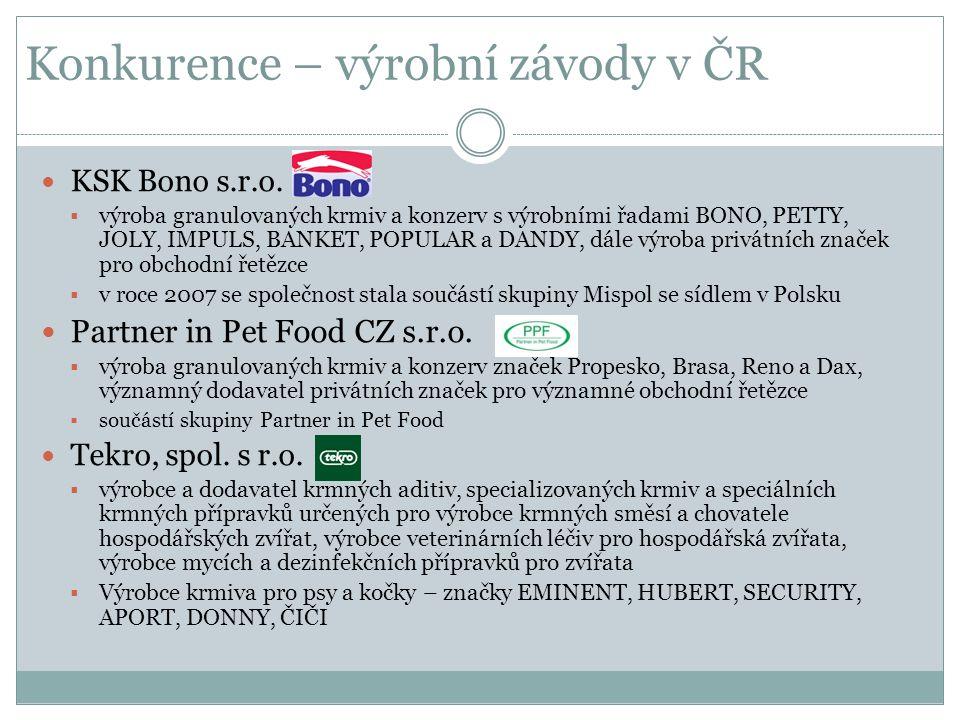Konkurence – výrobní závody v ČR  KSK Bono s.r.o.  výroba granulovaných krmiv a konzerv s výrobními řadami BONO, PETTY, JOLY, IMPULS, BANKET, POPULA