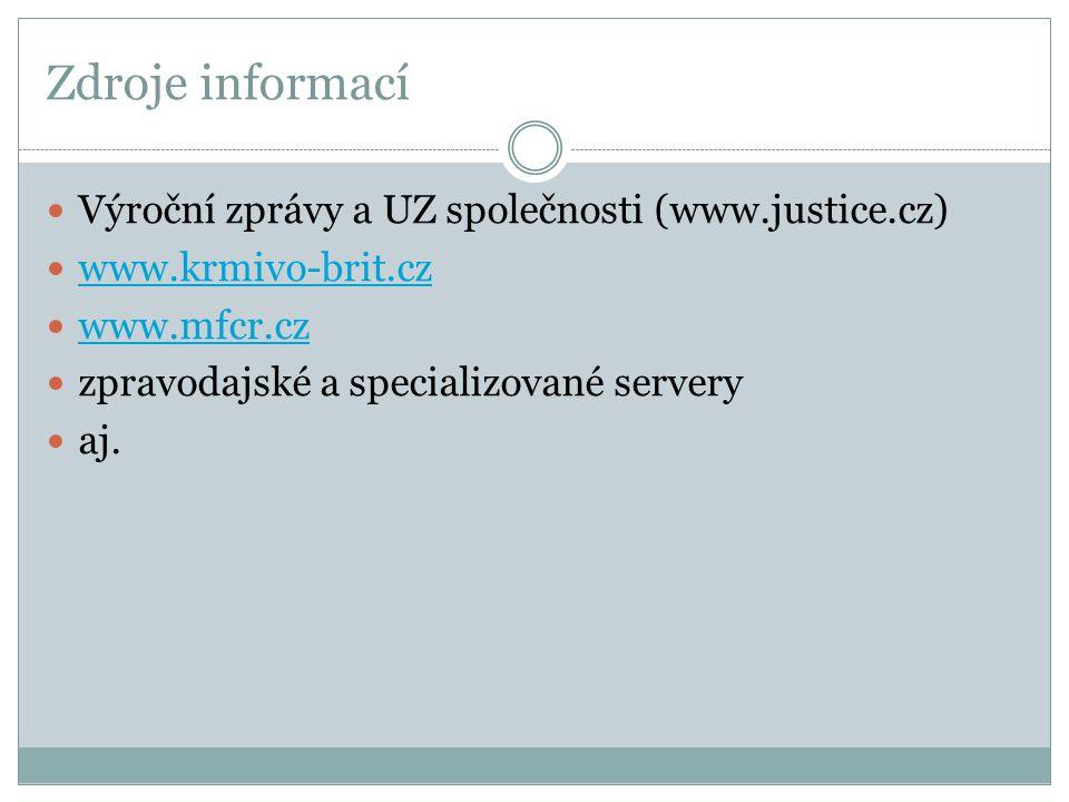 Zdroje informací  Výroční zprávy a UZ společnosti (www.justice.cz)  www.krmivo-brit.cz www.krmivo-brit.cz  www.mfcr.cz www.mfcr.cz  zpravodajské a
