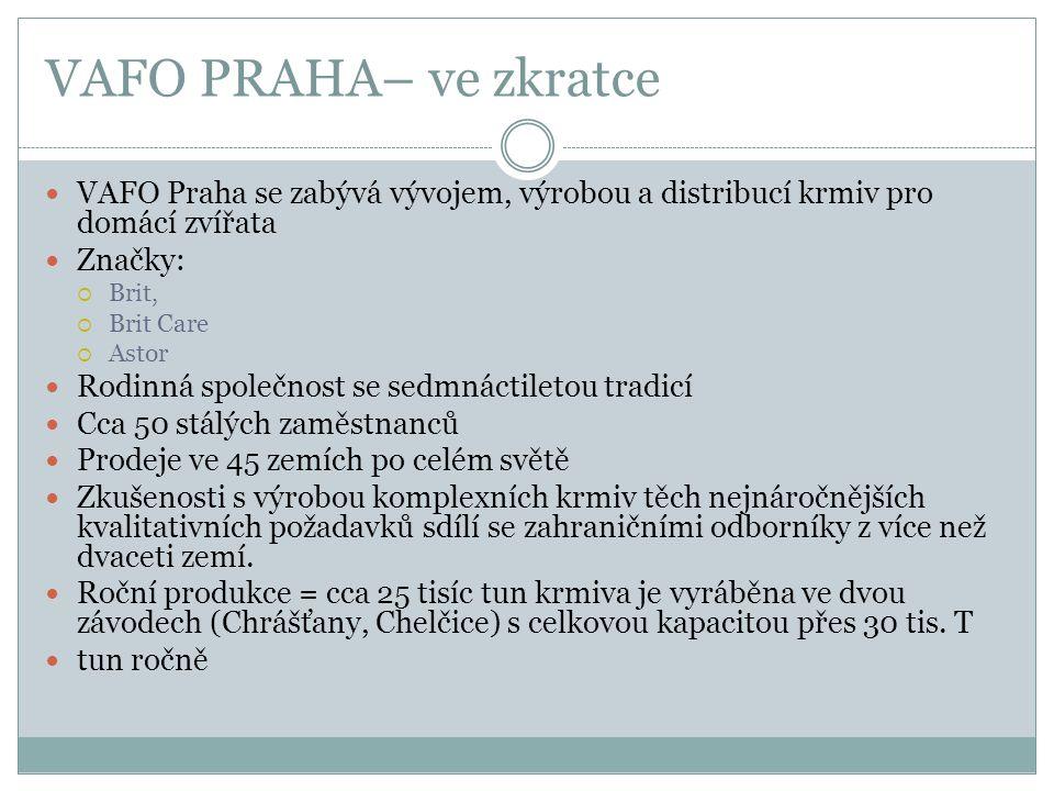 VAFO PRAHA– ve zkratce  VAFO Praha se zabývá vývojem, výrobou a distribucí krmiv pro domácí zvířata  Značky:  Brit,  Brit Care  Astor  Rodinná společnost se sedmnáctiletou tradicí  Cca 50 stálých zaměstnanců  Prodeje ve 45 zemích po celém světě  Zkušenosti s výrobou komplexních krmiv těch nejnáročnějších kvalitativních požadavků sdílí se zahraničními odborníky z více než dvaceti zemí.