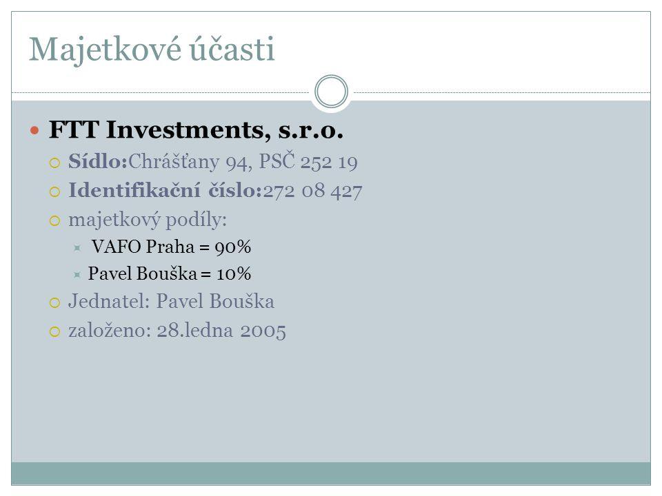 Majetkové účasti  FTT Investments, s.r.o.  Sídlo:Chrášťany 94, PSČ 252 19  Identifikační číslo:272 08 427  majetkový podíly:  VAFO Praha = 90% 