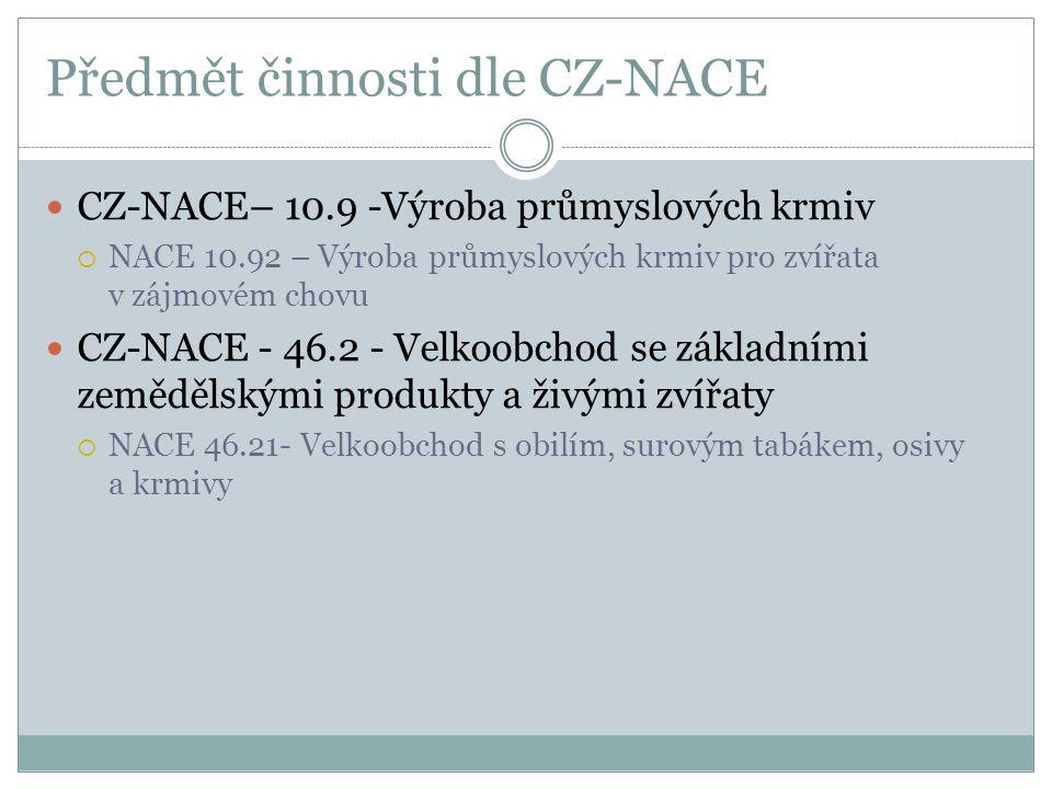 Předmět činnosti dle CZ-NACE  CZ-NACE– 10.9 -Výroba průmyslových krmiv  NACE 10.92 – Výroba průmyslových krmiv pro zvířata v zájmovém chovu  CZ-NAC