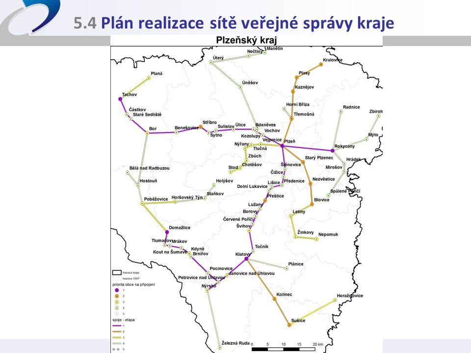 5.4 Plán realizace sítě veřejné správy kraje