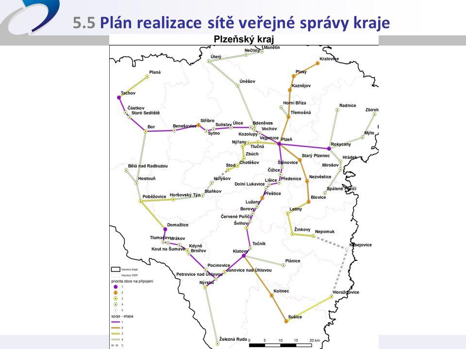 5.5 Plán realizace sítě veřejné správy kraje