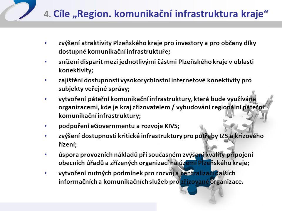 """4. Cíle """"Region. komunikační infrastruktura kraje"""" • zvýšení atraktivity Plzeňského kraje pro investory a pro občany díky dostupné komunikační infrast"""