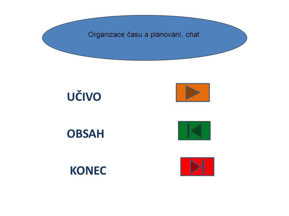 UČIVO OBSAH KONEC Organizace času a plánování, chat