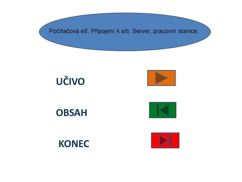 UČIVO OBSAH KONEC Počítačová síť. Připojení k síti. Server, pracovní stanice.