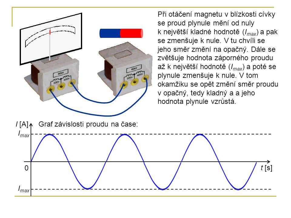 Při otáčení magnetu v blízkosti cívky se proud plynule mění od nuly k největší kladné hodnotě (I max ) a pak se zmenšuje k nule. V tu chvíli se jeho s