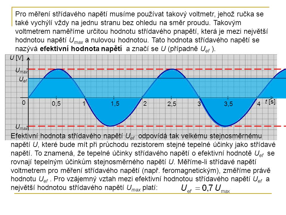 Pro měření střídavého napětí musíme používat takový voltmetr, jehož ručka se také vychýlí vždy na jednu stranu bez ohledu na směr proudu.
