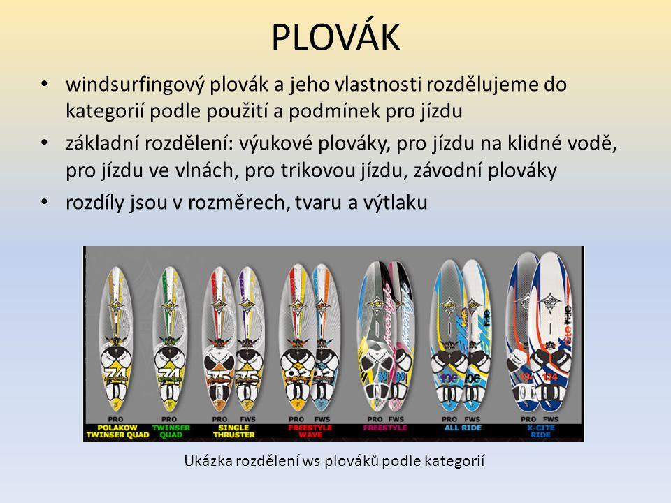 PLOVÁK • windsurfingový plovák a jeho vlastnosti rozdělujeme do kategorií podle použití a podmínek pro jízdu • základní rozdělení: výukové plováky, pr