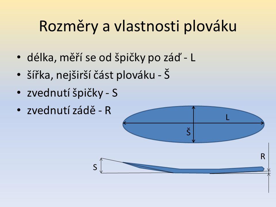 Rozměry a vlastnosti plováku • délka, měří se od špičky po záď - L • šířka, nejširší část plováku - Š • zvednutí špičky - S • zvednutí zádě - R L Š S