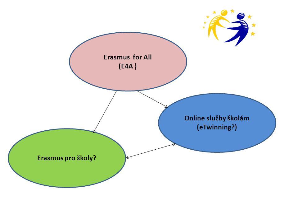 Erasmus for All (E4A ) Erasmus pro školy Online služby školám (eTwinning )