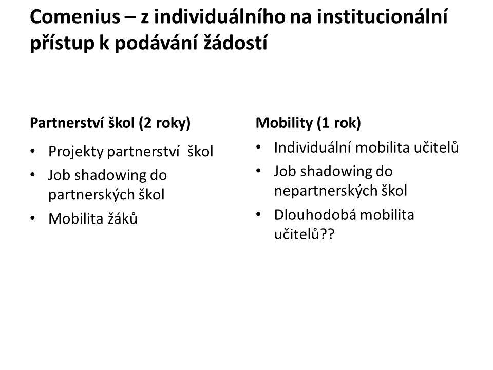 Comenius – z individuálního na institucionální přístup k podávání žádostí Partnerství škol (2 roky) • Projekty partnerství škol • Job shadowing do partnerských škol • Mobilita žáků Mobility (1 rok) • Individuální mobilita učitelů • Job shadowing do nepartnerských škol • Dlouhodobá mobilita učitelů