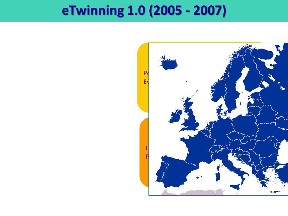 Hledání partnerů Projektová spolupráce Podpora spolupráce mezi školami v Evropě eTwinning 1.0 (2005 - 2007)