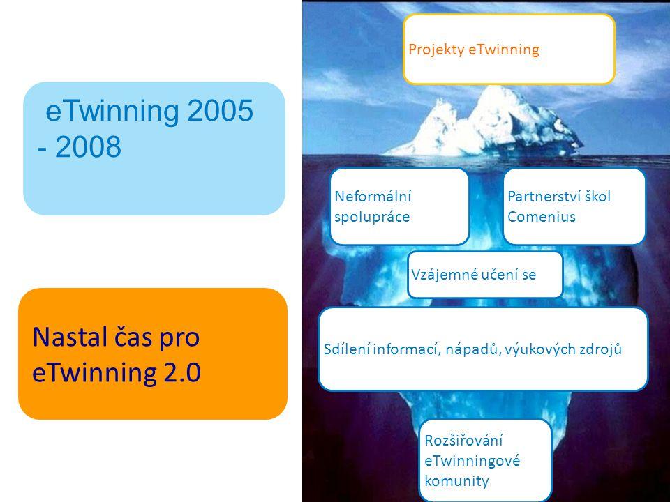 Neformální spolupráce Partnerství škol Comenius Vzájemné učení se Sdílení informací, nápadů, výukových zdrojů Rozšiřování eTwinningové komunity Projekty eTwinning eTwinning 2005 - 2008 Nastal čas pro eTwinning 2.0