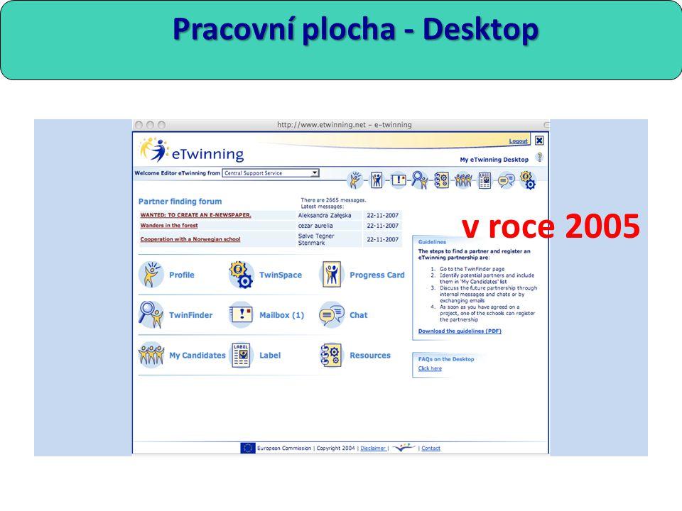 Pracovní plocha - Desktop Pracovní plocha - Desktop v roce 2005