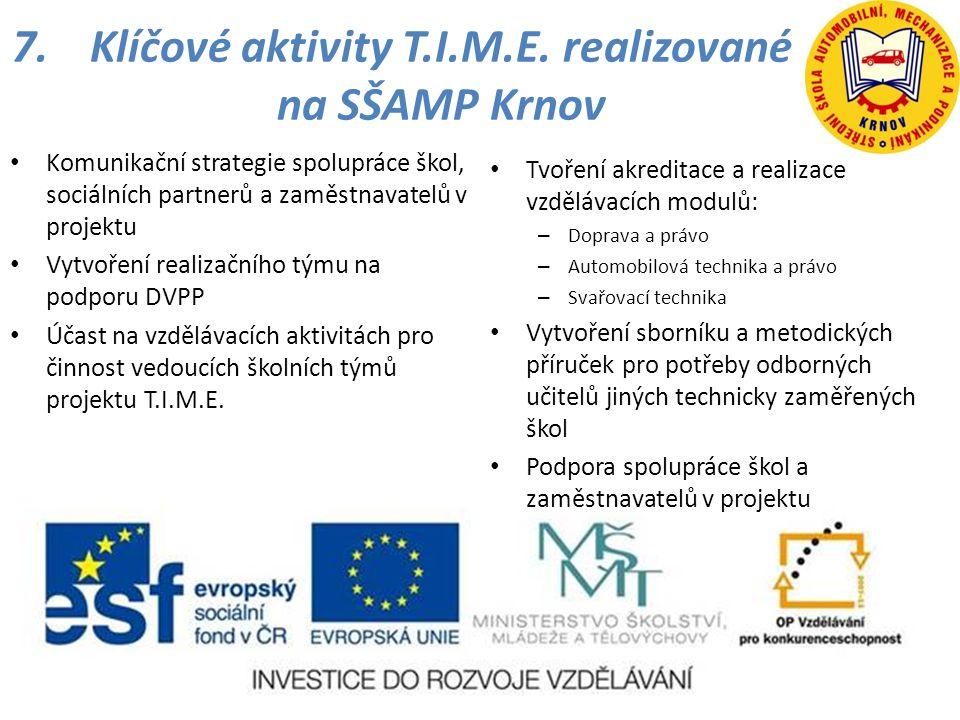 7.Klíčové aktivity T.I.M.E. realizované na SŠAMP Krnov • Komunikační strategie spolupráce škol, sociálních partnerů a zaměstnavatelů v projektu • Vytv