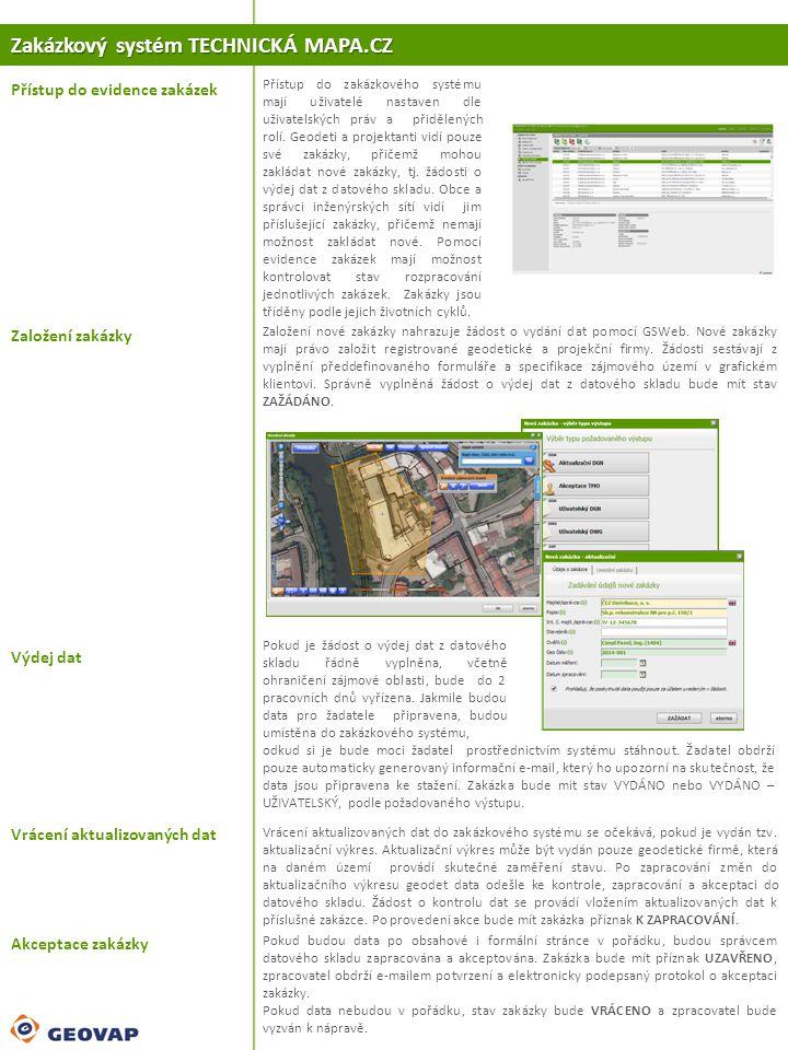 Zakázkový systém TECHNICKÁ MAPA.CZ Přístup do evidence zakázek Výdej dat Vrácení aktualizovaných dat Akceptace zakázky Založení zakázky Přístup do zak