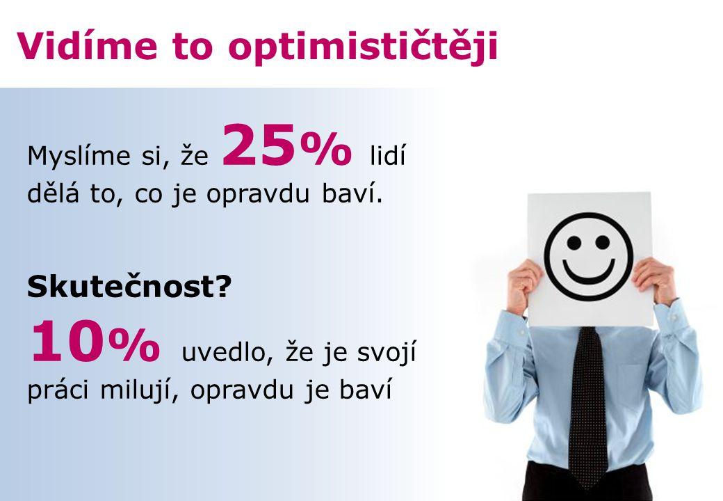 Vidíme to optimističtěji Myslíme si, že 25 % lidí dělá to, co je opravdu baví.