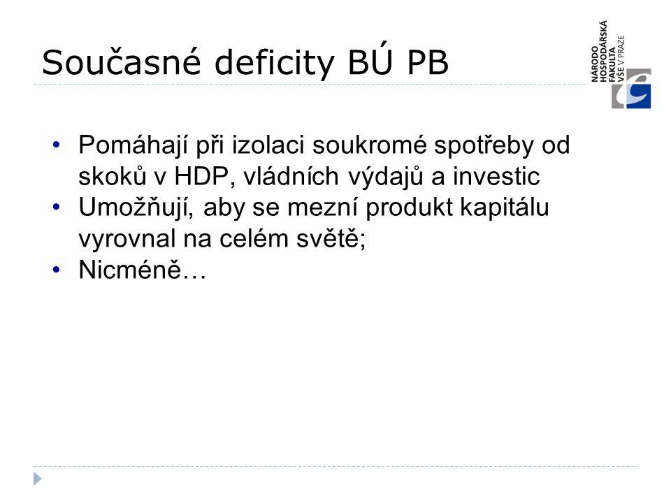 Současné deficity BÚ PB •Pomáhají při izolaci soukromé spotřeby od skoků v HDP, vládních výdajů a investic •Umožňují, aby se mezní produkt kapitálu vy