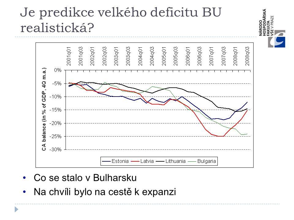 Je predikce velkého deficitu BU realistická? •Co se stalo v Bulharsku •Na chvíli bylo na cestě k expanzi