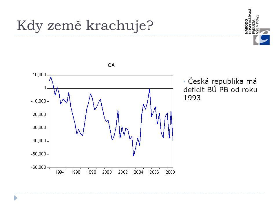 • Česká republika má deficit BÚ PB od roku 1993