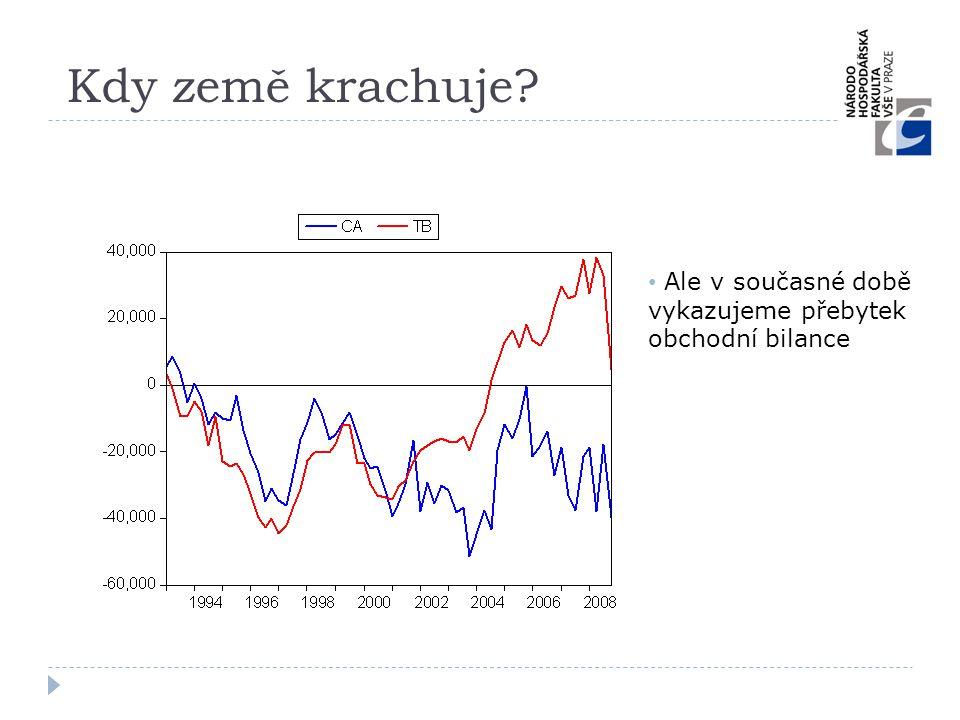 • Ale v současné době vykazujeme přebytek obchodní bilance Kdy země krachuje?