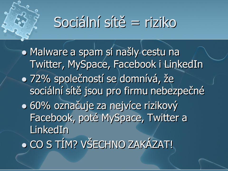 Sociální sítě = riziko  Malware a spam si našly cestu na Twitter, MySpace, Facebook i LinkedIn  72% společností se domnívá, že sociální sítě jsou pr