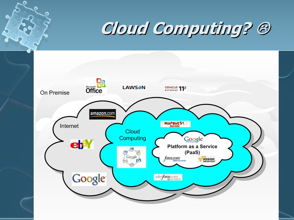 Cloud Computing? 