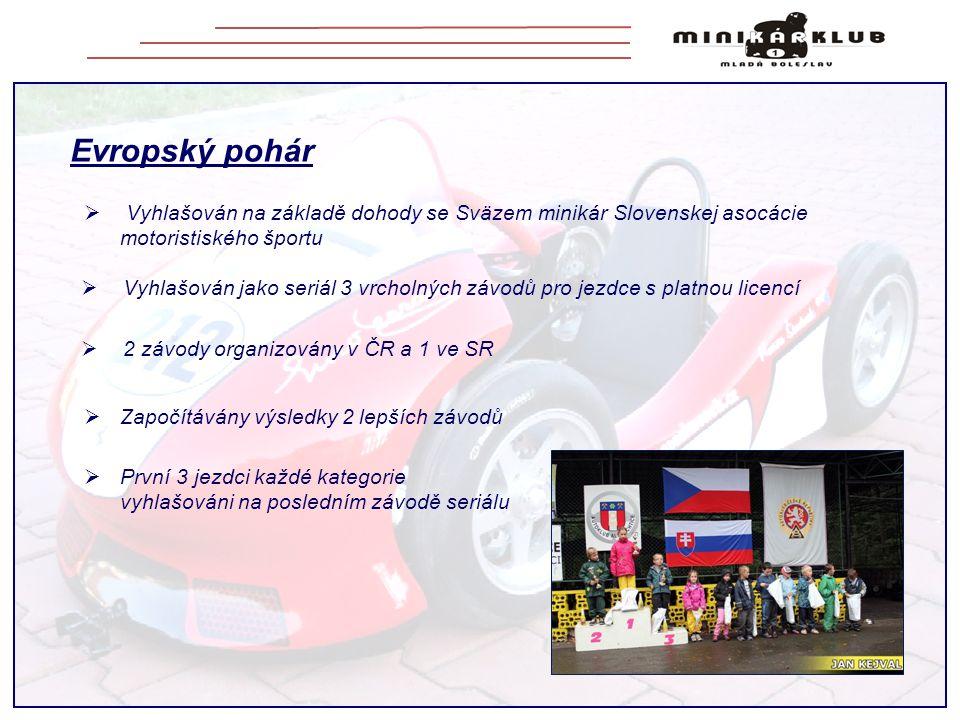 Evropský pohár  Vyhlašován na základě dohody se Sväzem minikár Slovenskej asocácie motoristiského športu  Započítávány výsledky 2 lepších závodů  P