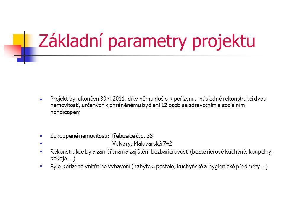 Základní parametry projektu  Projekt byl ukončen 30.4.2011, díky němu došlo k pořízení a následné rekonstrukci dvou nemovitostí, určených k chráněnému bydlení 12 osob se zdravotním a sociálním handicapem  Zakoupené nemovitosti: Třebusice č.p.