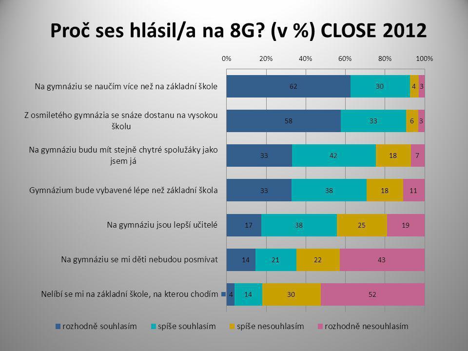 Proč ses hlásil/a na 8G? (v %) CLOSE 2012