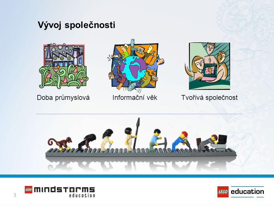 3 Vývoj společnosti Informační věkTvořivá společnostDoba průmyslová