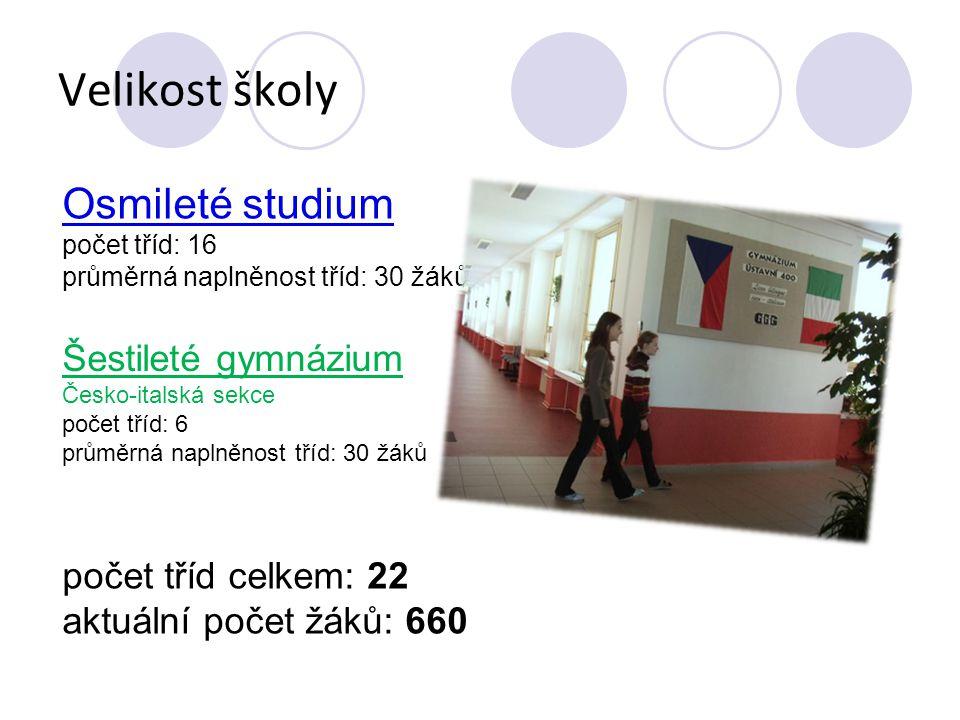 Studium na škole  Gymnázium osmileté  Gymnázium osmileté pro žáky, kteří ukončili 5.třídu ZŠ  Gymnázium šestileté česko- italské pro žáky, kteří ukončili 7.třídu ZŠ Státní škola otevřená v roce 1990 Škola realizuje: