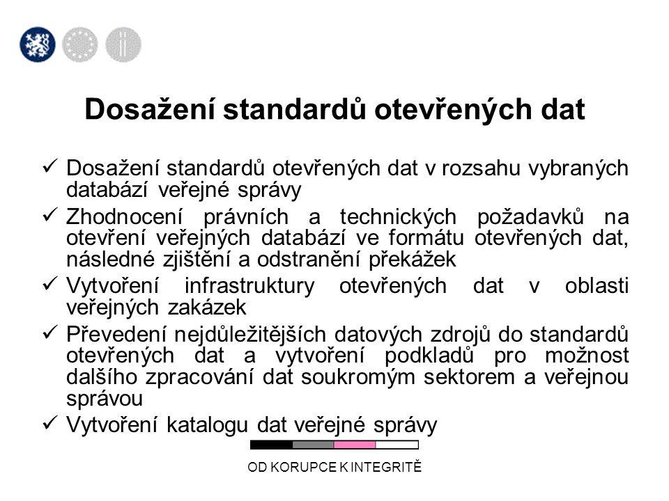 OD KORUPCE K INTEGRITĚ Dosažení standardů otevřených dat  Dosažení standardů otevřených dat v rozsahu vybraných databází veřejné správy  Zhodnocení právních a technických požadavků na otevření veřejných databází ve formátu otevřených dat, následné zjištění a odstranění překážek  Vytvoření infrastruktury otevřených dat v oblasti veřejných zakázek  Převedení nejdůležitějších datových zdrojů do standardů otevřených dat a vytvoření podkladů pro možnost dalšího zpracování dat soukromým sektorem a veřejnou správou  Vytvoření katalogu dat veřejné správy
