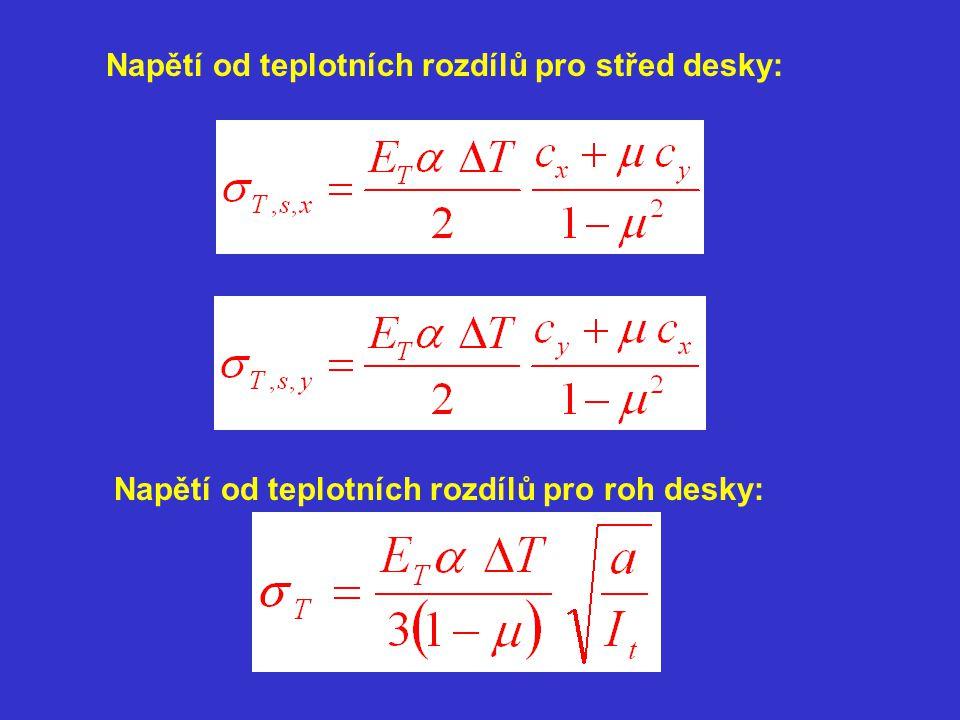 Napětí od teplotních rozdílů pro střed desky: Napětí od teplotních rozdílů pro roh desky: