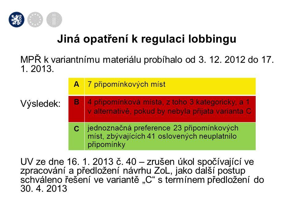 MPŘ k variantnímu materiálu probíhalo od 3. 12. 2012 do 17. 1. 2013. Výsledek: UV ze dne 16. 1. 2013 č. 40 – zrušen úkol spočívající ve zpracování a p