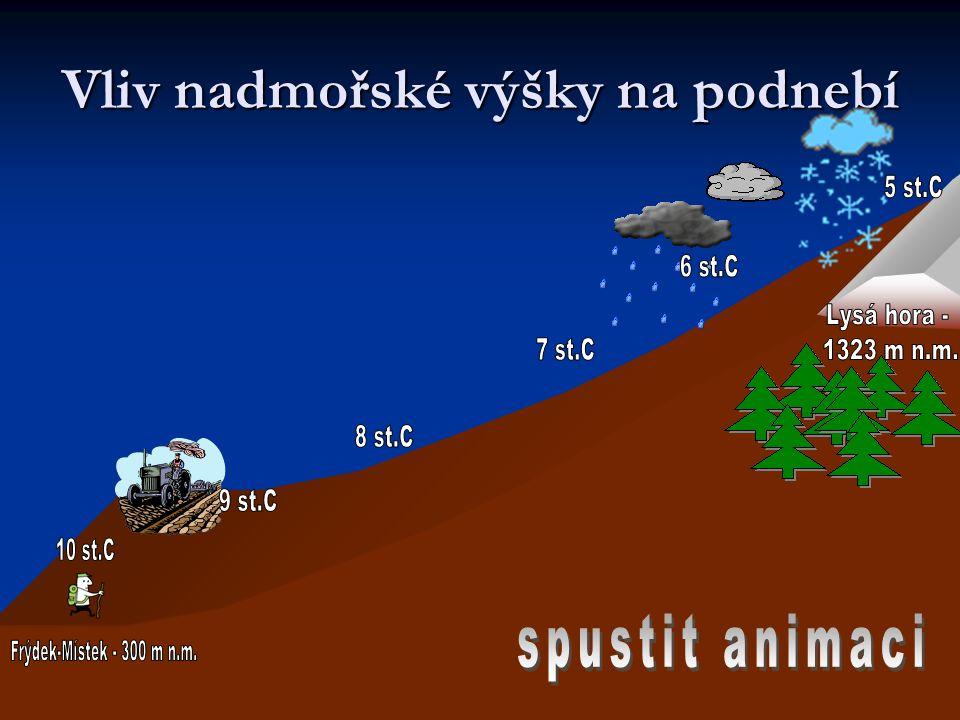V prezentaci byly použity zdroje z těchto internetových stránek:  www.gify.nou.cz www.gify.nou.cz   www.stiefel-eurocart.cz www.stiefel-eurocart.cz