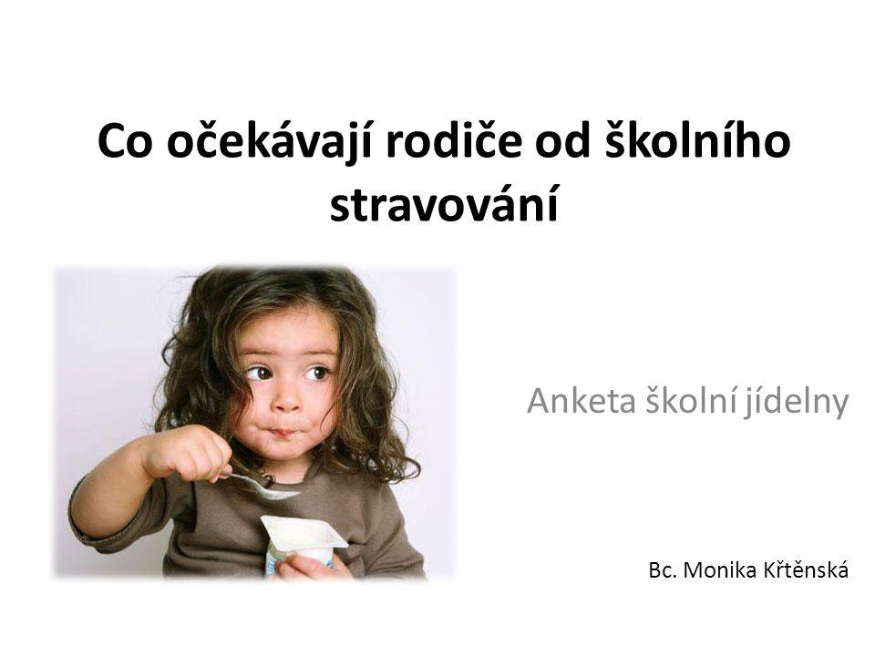 Co očekávají rodiče od školního stravování Anketa školní jídelny Bc. Monika Křtěnská
