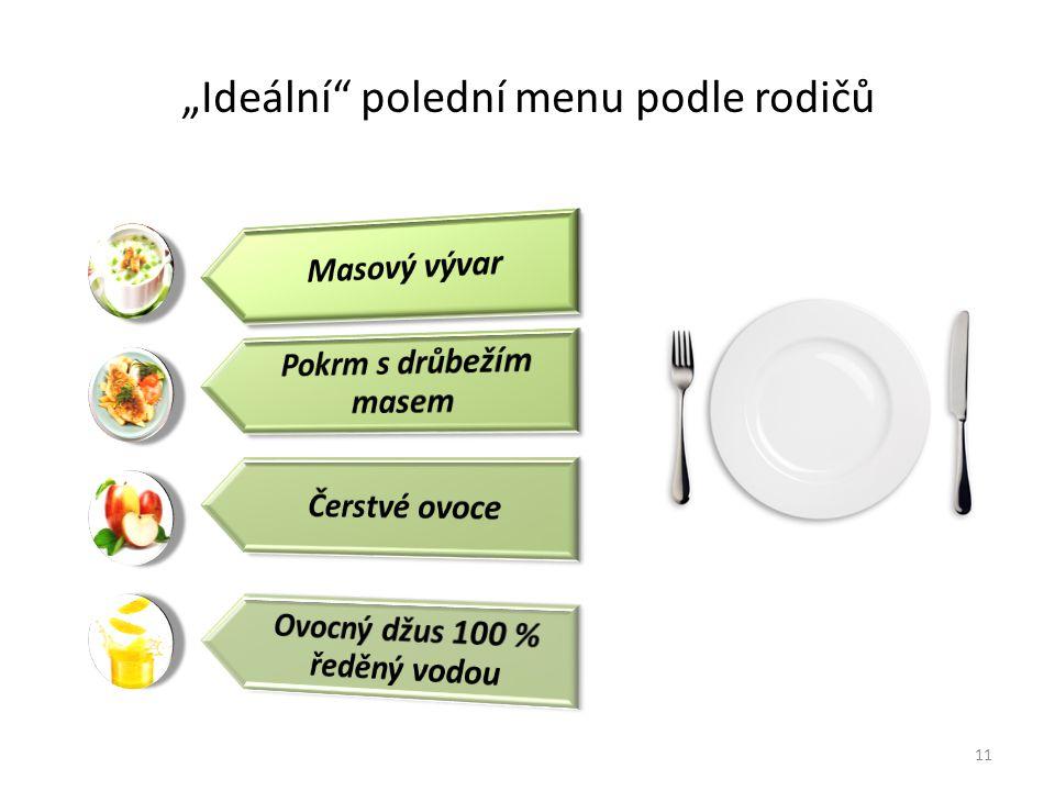 """""""Ideální"""" polední menu podle rodičů 11"""