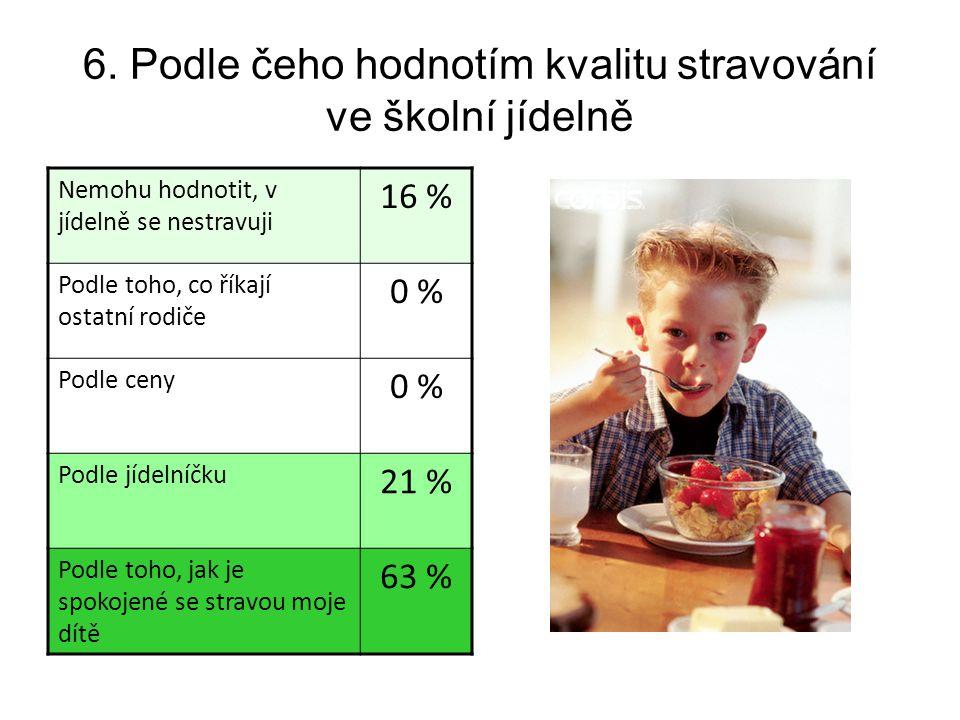 6. Podle čeho hodnotím kvalitu stravování ve školní jídelně Nemohu hodnotit, v jídelně se nestravuji 16 % Podle toho, co říkají ostatní rodiče 0 % Pod