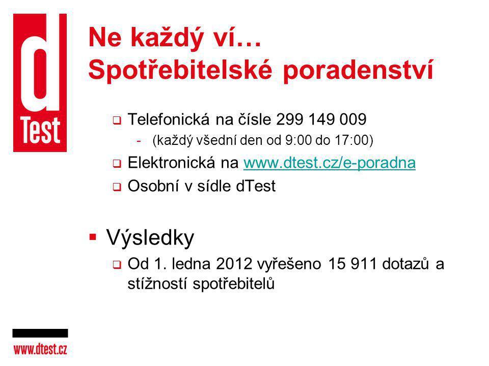 Ne každý ví… Spotřebitelské poradenství  Telefonická na čísle 299 149 009 - (každý všední den od 9:00 do 17:00)  Elektronická na www.dtest.cz/e-pora