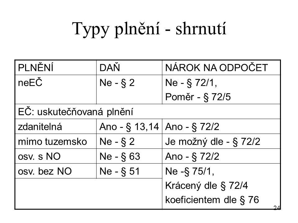 24 Typy plnění - shrnutí PLNĚNÍDAŇNÁROK NA ODPOČET neEČNe - § 2Ne - § 72/1, Poměr - § 72/5 EČ: uskutečňovaná plnění zdanitelnáAno - § 13,14Ano - § 72/
